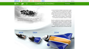Bobsled   A Fórmula 1 das Olimpíadas de Inverno   globoesporte.com